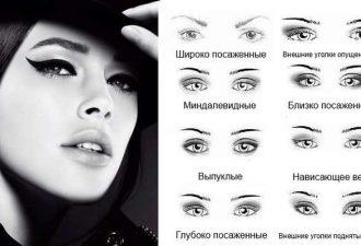 Стрелки по форме глаз