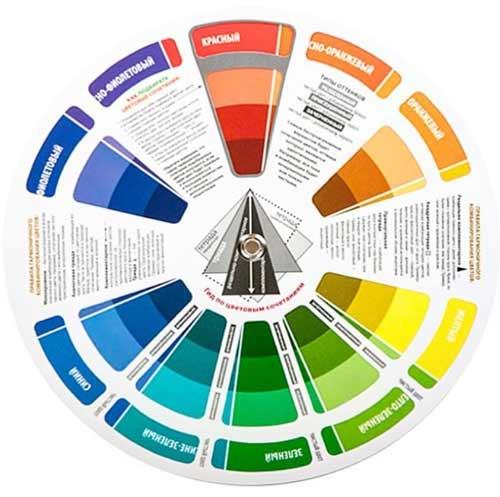 Цветовой круг для мастера маникюра